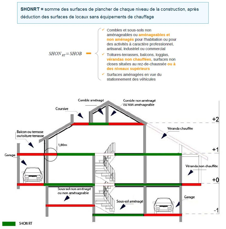 La rt 2012 les exigences r glementaire explications et for Calcul surface habitable maison individuelle