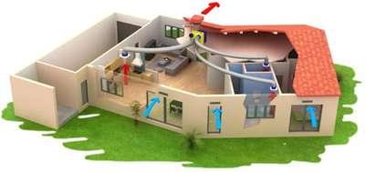 Qu 39 est ce qu 39 une vmc top duo villefranche constructeur maison individuelle - Vmc gaz maison individuelle ...