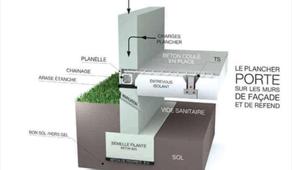 Vide Sanitaire Ou Terre-Plein : Top Duo Dijon, Constructeur Maison